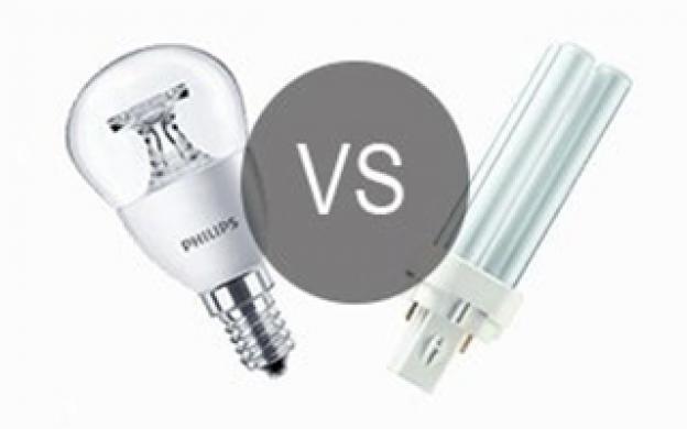 LED vs Lampes fluocompactes
